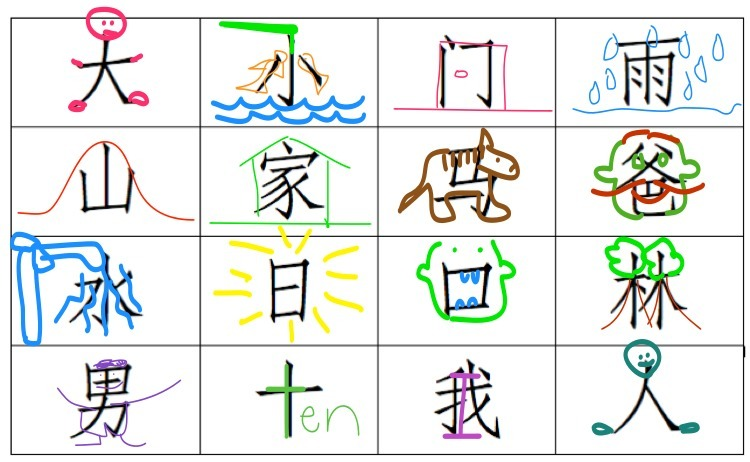 Stroke Order Ppt – Creative Chinese