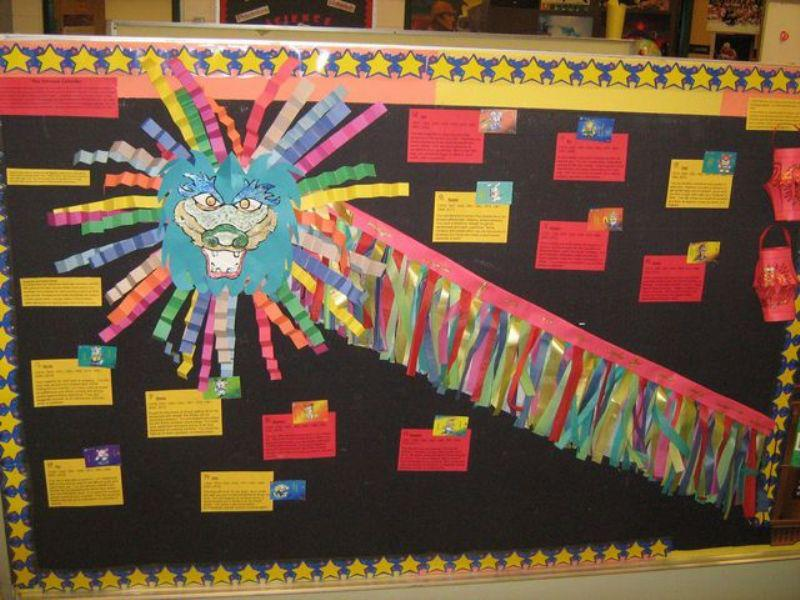 Classroom Display: Dragons – Creative Chinese