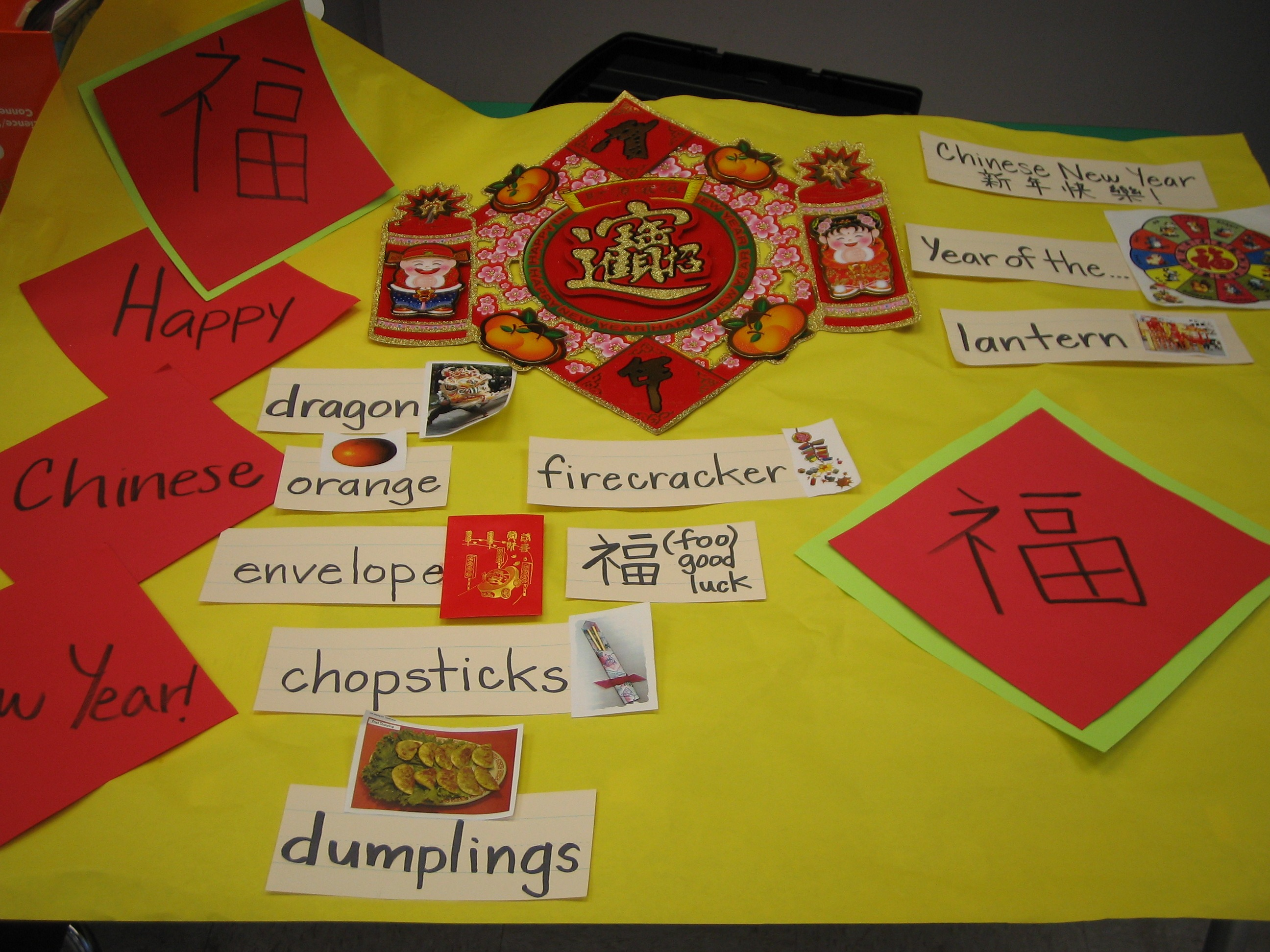 Classroom Display Chinese New Year Creative