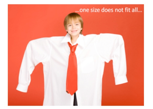 0e22eb04b4b0 Differentiation  One size does not fit all – Creative Chinese