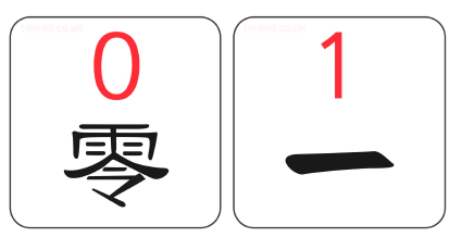graphic about Printable Number Cards 1-10 known as 1-10 Counting Playing cards Imaginative Chinese