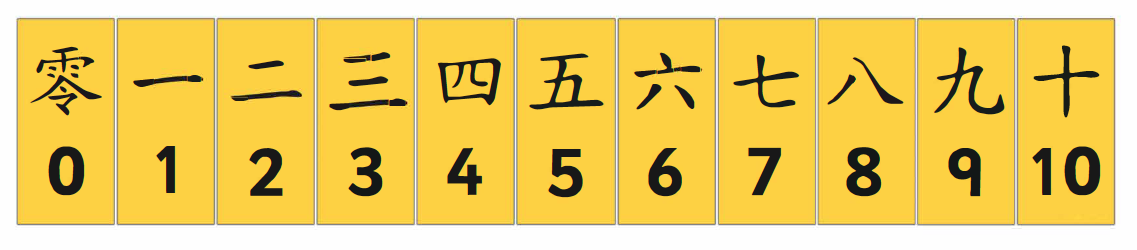 Math Creative Chinese. Math Number Line 110. Worksheet. Numbers 1 20 Cut And Paste Worksheet At Clickcart.co