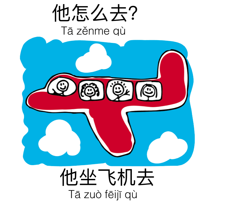 Lesson Plans – Creative Chinese