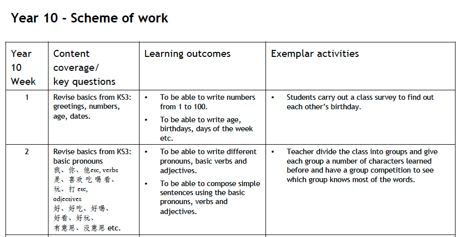 Lesson plans creative chinese year 1011 scheme of work outline m4hsunfo