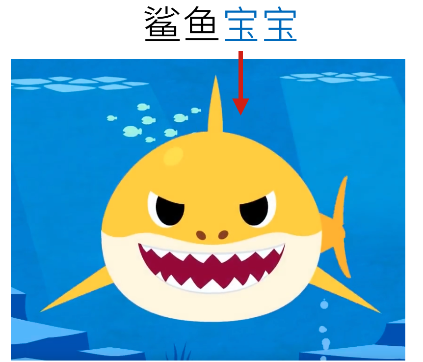 Baby Shark Song Family Members Creative Chinese